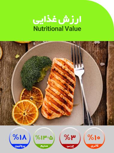 Natritional Value